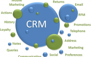 business crm software