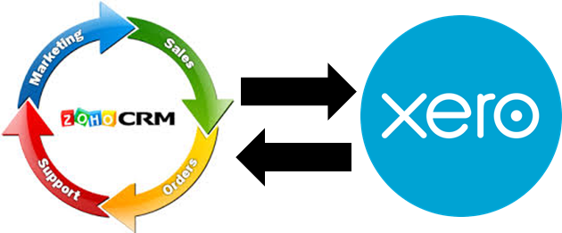 ZohoCRM - Xero Integration